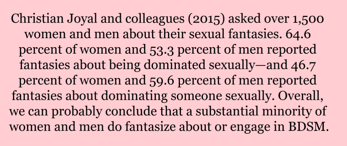 A screenshot of a text which shows that actually Dominant and submissive fantasies are enjoyed by a substantial minority of the population.